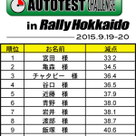 ATC_rh2015_results